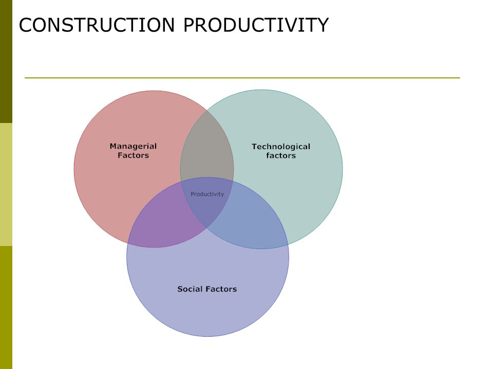 CONSTRUCTION PRODUCTIVITY AND MAJOR INFLUENTIAL FACTORS Also, External factors External factors include: characteristics of the industry client participation inclement weather economic climate