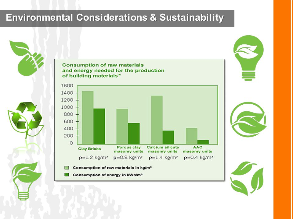 Environmental Considerations & Sustainability Environmental Considerations & Sustainability