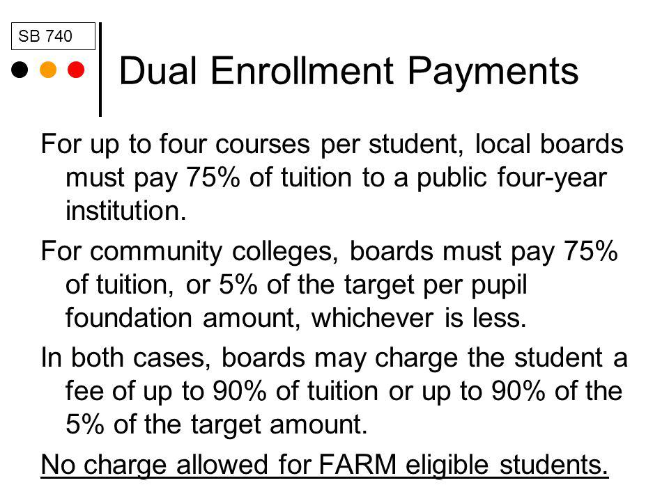 Dual Enrollment Payments For up to four courses per student, local boards must pay 75% of tuition to a public four-year institution.