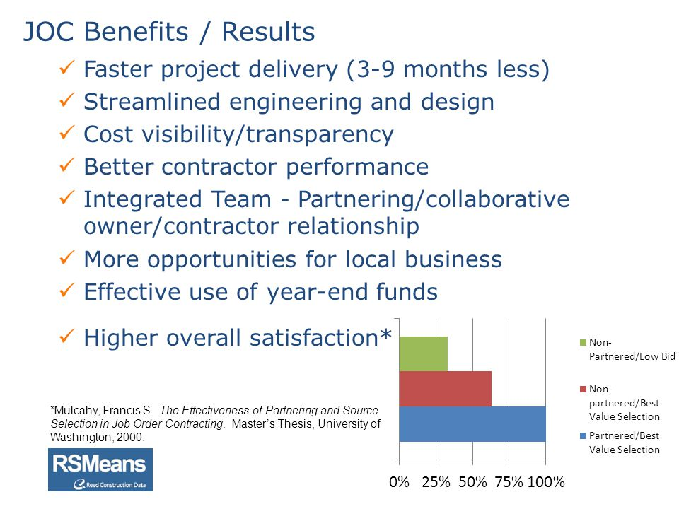Faster project delivery (3-9 months less) Streamlined engineering and design Cost visibility/transparency Better contractor performance Integrated Tea