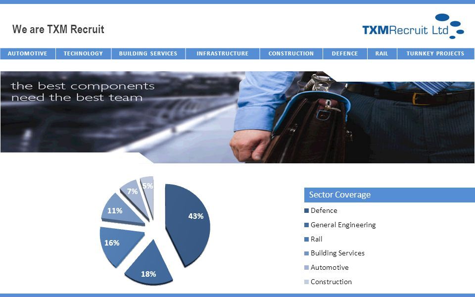 We are TXM Recruit AUTOMOTIVETECHNOLOGYBUILDING SERVICESINFRASTRUCTURECONSTRUCTIONDEFENCERAILTURNKEY PROJECTS Sector Coverage