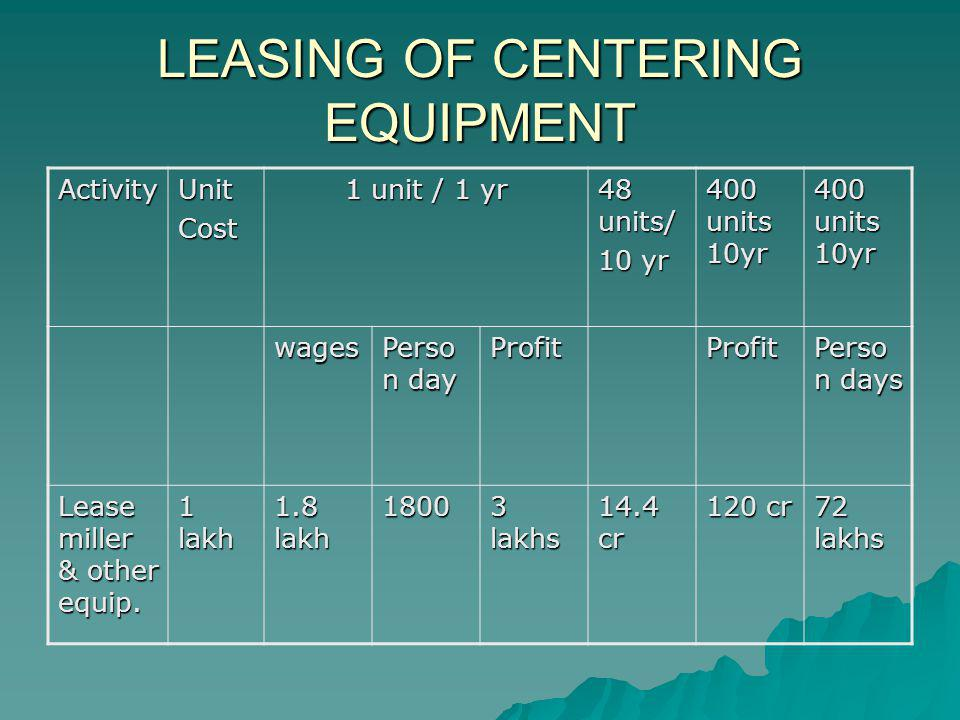 LEASING OF CENTERING EQUIPMENT ActivityUnitCost 1 unit / 1 yr 48 units/ 10 yr 400 units 10yr wages Perso n day ProfitProfit Perso n days Lease miller & other equip.