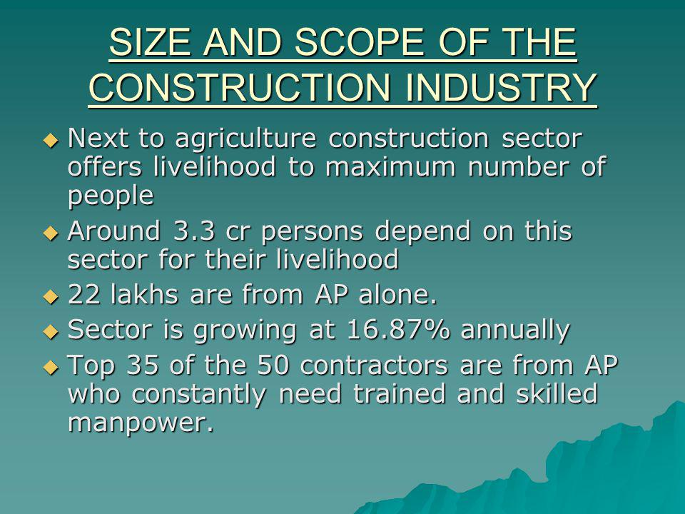 SIZE AND SCOPE OF THE CONSTRUCTION INDUSTRY Next to agriculture construction sector offers livelihood to maximum number of people Next to agriculture construction sector offers livelihood to maximum number of people Around 3.3 cr persons depend on this sector for their livelihood Around 3.3 cr persons depend on this sector for their livelihood 22 lakhs are from AP alone.