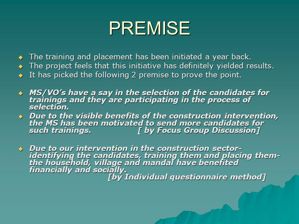 PREMISE The training and placement has been initiated a year back.