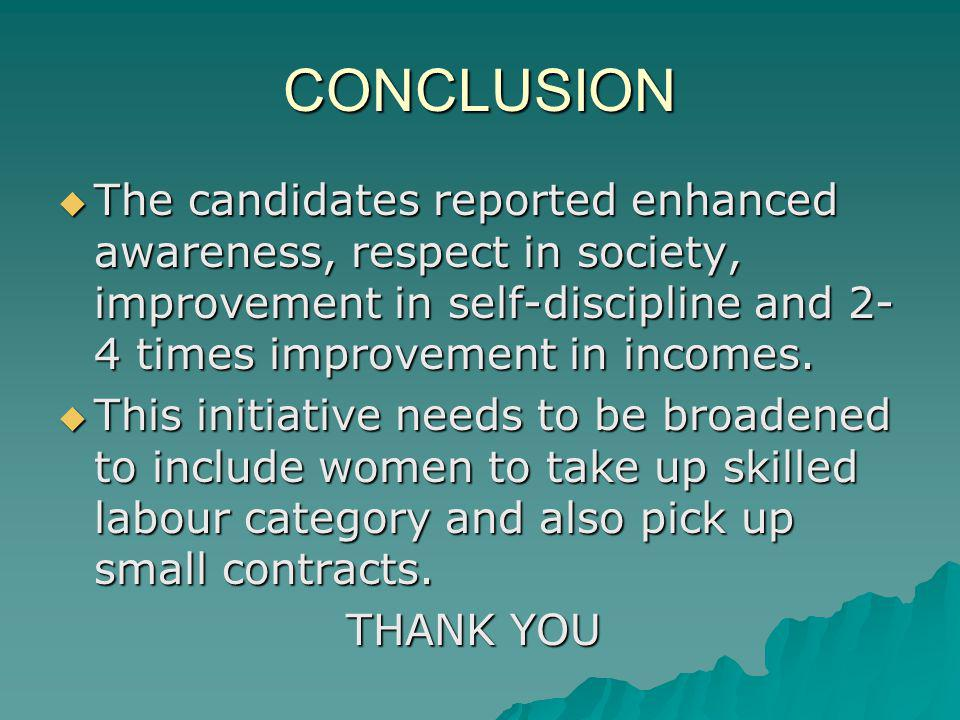 CONCLUSION The candidates reported enhanced awareness, respect in society, improvement in self-discipline and 2- 4 times improvement in incomes.