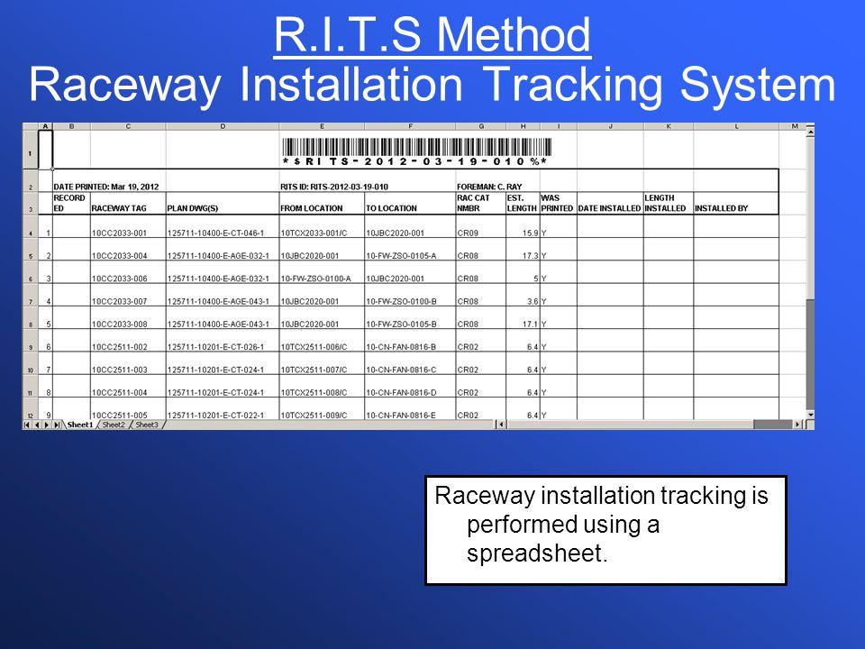 R.I.T.S Method Raceway Installation Tracking System Raceway installation tracking is performed using a spreadsheet.