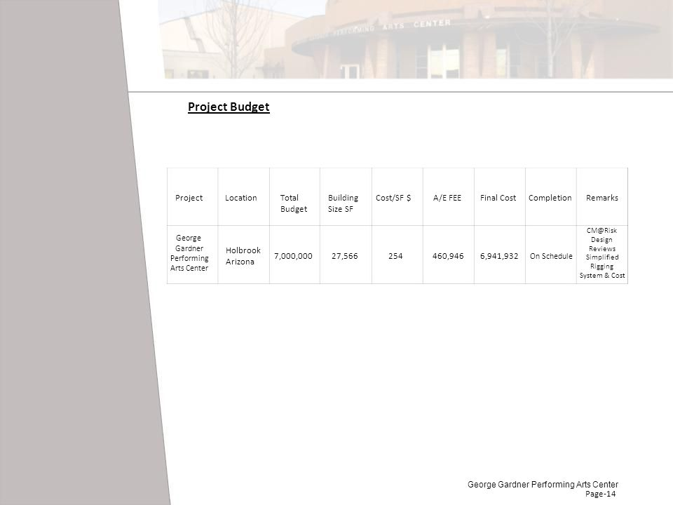 Page-1 Project Budget Page-14 ProjectTotal Budget Building Size SF Cost/SF $Final CostA/E FEECompletionRemarksLocation George Gardner Performing Arts