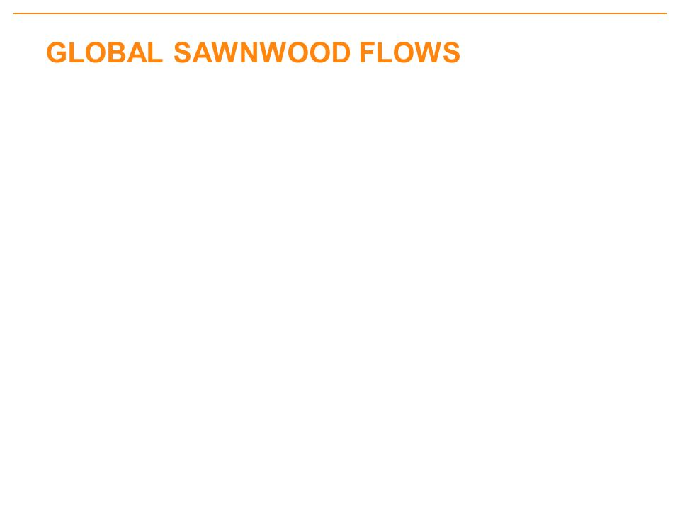 GLOBAL SAWNWOOD FLOWS