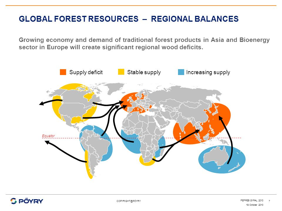 COPYRIGHT@PÖYRY7 Equator Supply deficit Stable supply Increasing supply GLOBAL FOREST RESOURCES – REGIONAL BALANCES Growing economy and demand of trad