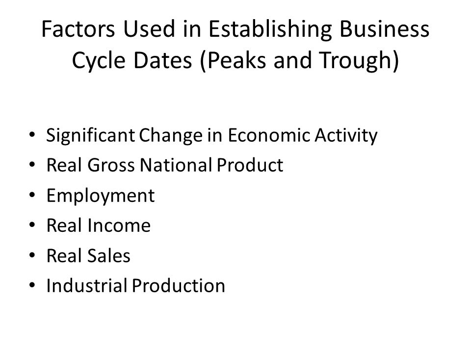 Factors Used in Establishing Business Cycle Dates (Peaks and Trough) Significant Change in Economic Activity Real Gross National Product Employment Re