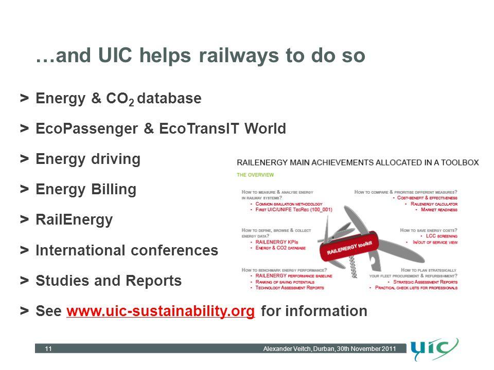 …and UIC helps railways to do so > Energy & CO 2 database > EcoPassenger & EcoTransIT World > Energy driving > Energy Billing > RailEnergy > Internati