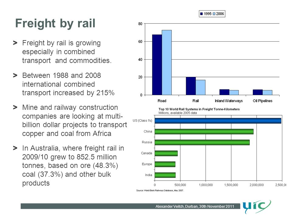 Freight by rail Alexander Veitch, Durban, 30th November 2011 > Freight by rail is growing especially in combined transport and commodities. > Between
