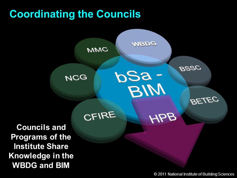© 2011 National Institute of Building Sciences Model = Building