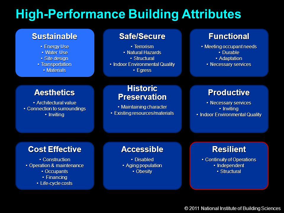 © 2011 National Institute of Building Sciences Consensus Process