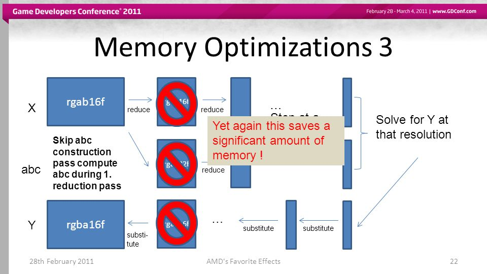 Memory Optimizations 3 28th February 2011AMDs Favorite Effects22 rgab16f X abc rgab16f rgab32f reduce … … Stop at a reasonable size Solve for Y at that resolution Y substitute … rgba16f rgab16f substi- tute Skip abc construction pass compute abc during 1.