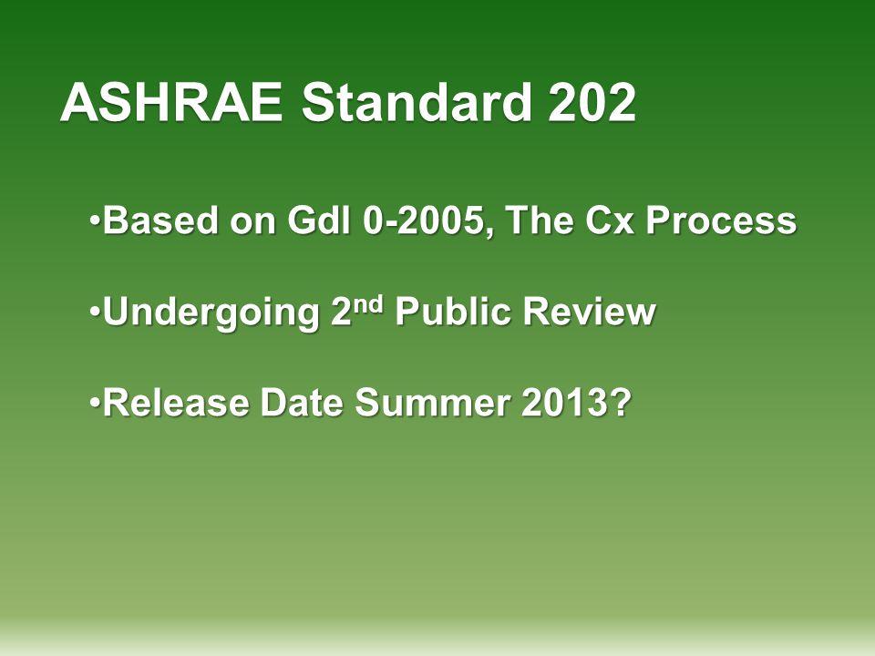 ASHRAE Standard 202 Based on Gdl 0-2005, The Cx ProcessBased on Gdl 0-2005, The Cx Process Undergoing 2 nd Public ReviewUndergoing 2 nd Public Review