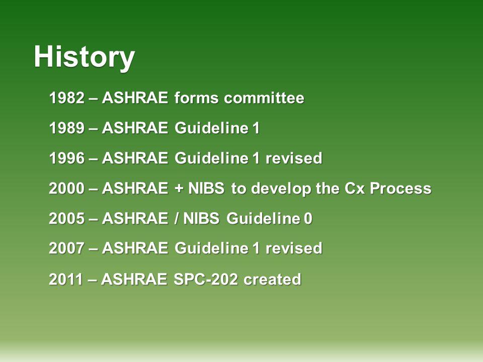 History 1982 – ASHRAE forms committee 1989 – ASHRAE Guideline 1 1996 – ASHRAE Guideline 1 revised 2000 – ASHRAE + NIBS to develop the Cx Process 2005