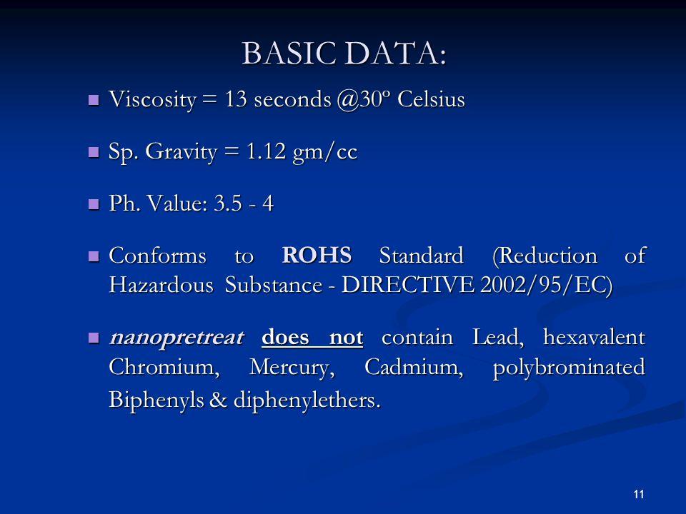 11 BASIC DATA: Viscosity = 13 seconds @30º Celsius Viscosity = 13 seconds @30º Celsius Sp. Gravity = 1.12 gm/cc Sp. Gravity = 1.12 gm/cc Ph. Value: 3.