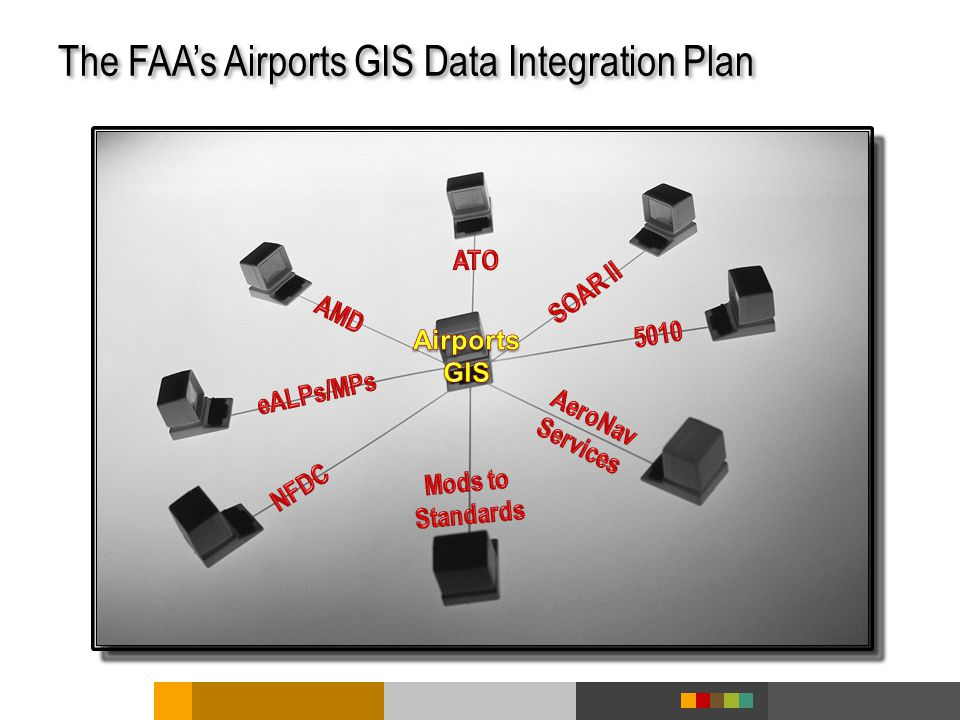 The FAAs Airports GIS Data Integration Plan