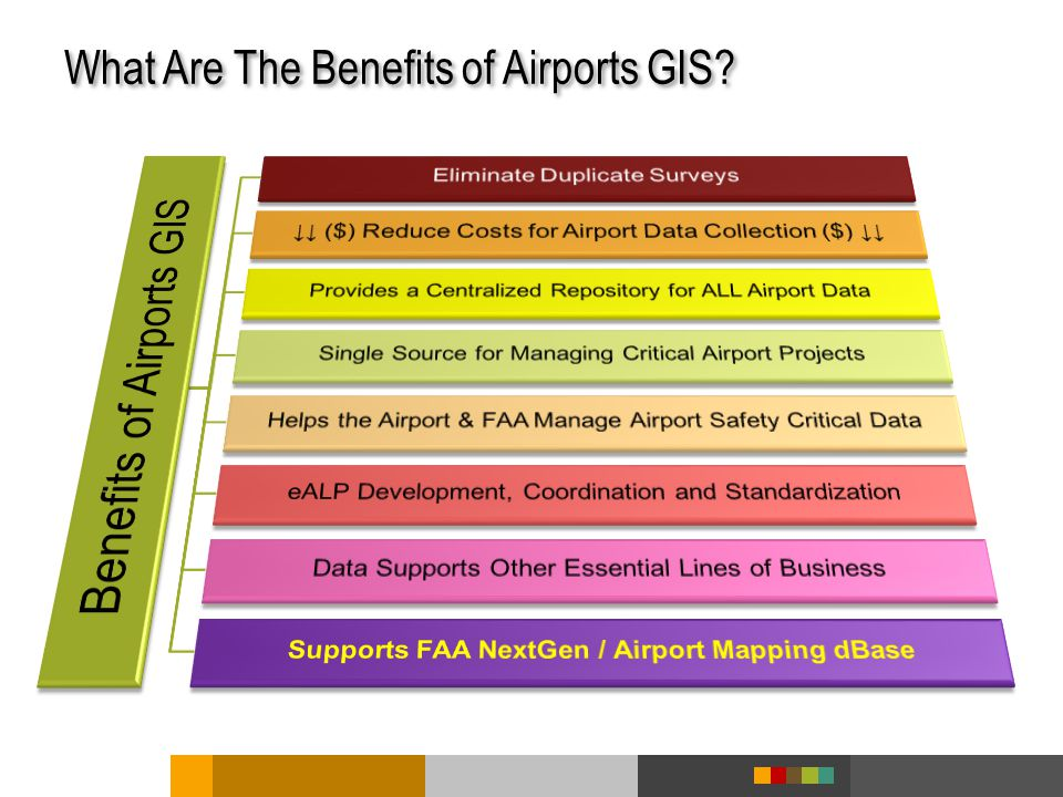 What Are The Benefits of Airports GIS?