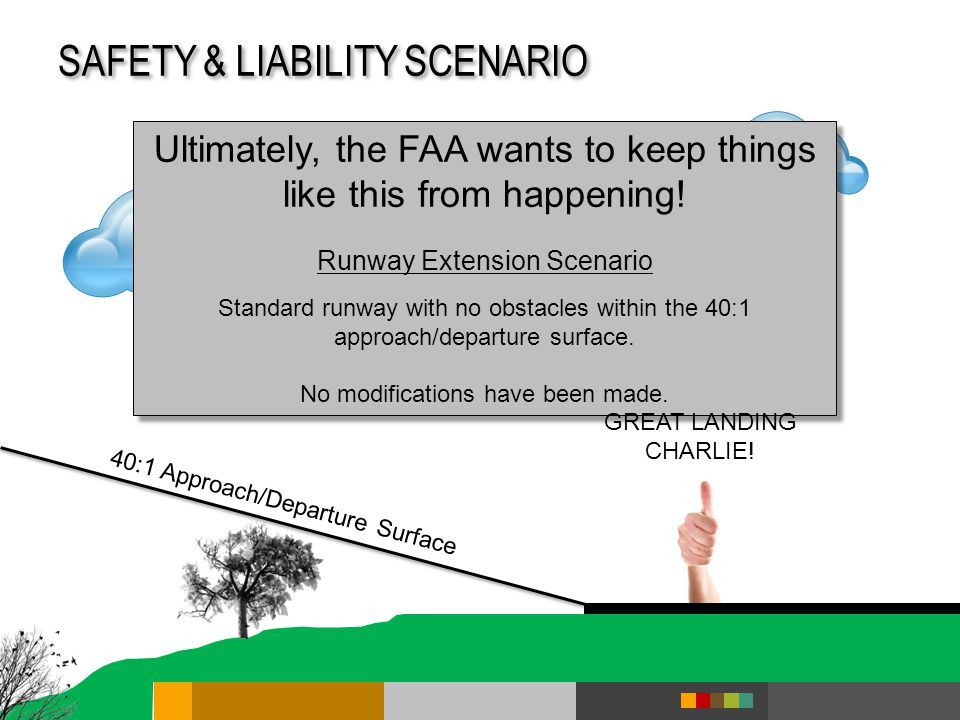 SAFETY & LIABILITY SCENARIO 40:1 Approach/Departure Surface RUNWAY Ultimately, the FAA wants to keep things like this from happening.