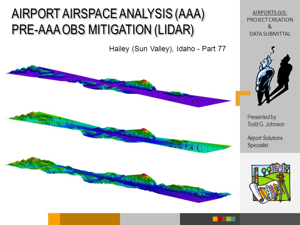 AIRPORT AIRSPACE ANALYSIS (AAA) PRE-AAA OBS MITIGATION (LIDAR) AIRPORT AIRSPACE ANALYSIS (AAA) PRE-AAA OBS MITIGATION (LIDAR) AIRPORTS GIS: PROJECT CREATION & DATA SUBMITTAL Presented by: Todd G.