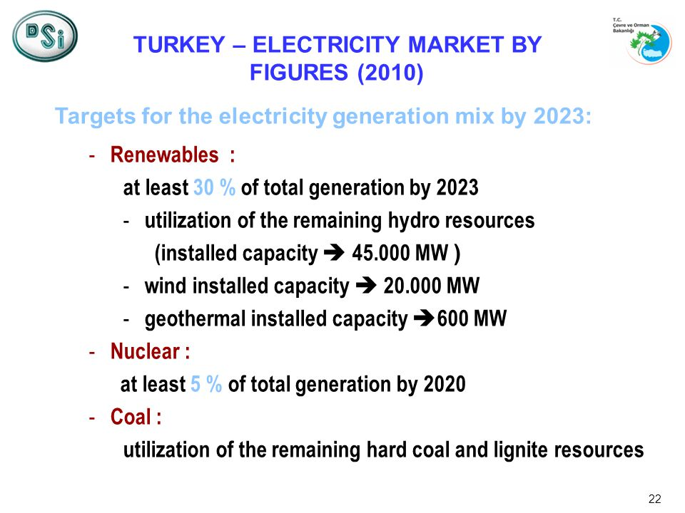 22 Targets for the electricity generation mix by 2023: - Renewables : at least 30 % of total generation by 2023 - utilization of the remaining hydro resources (installed capacity 45.000 MW ) - wind installed capacity 20.000 MW - geothermal installed capacity 600 MW - Nuclear : at least 5 % of total generation by 2020 - Coal : utilization of the remaining hard coal and lignite resources TURKEY – ELECTRICITY MARKET BY FIGURES (2010)