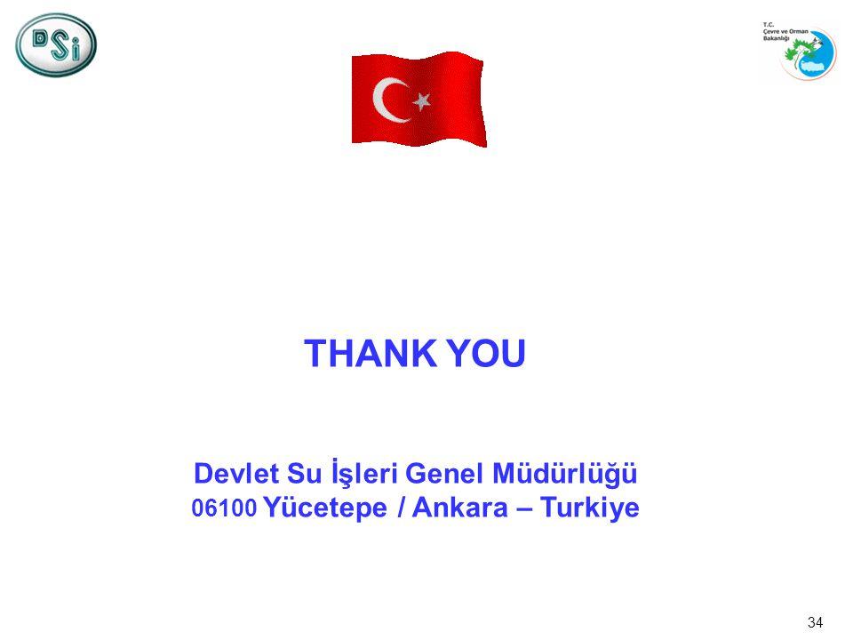 34 THANK YOU Devlet Su İşleri Genel Müdürlüğü 06100 Yücetepe / Ankara – Turkiye