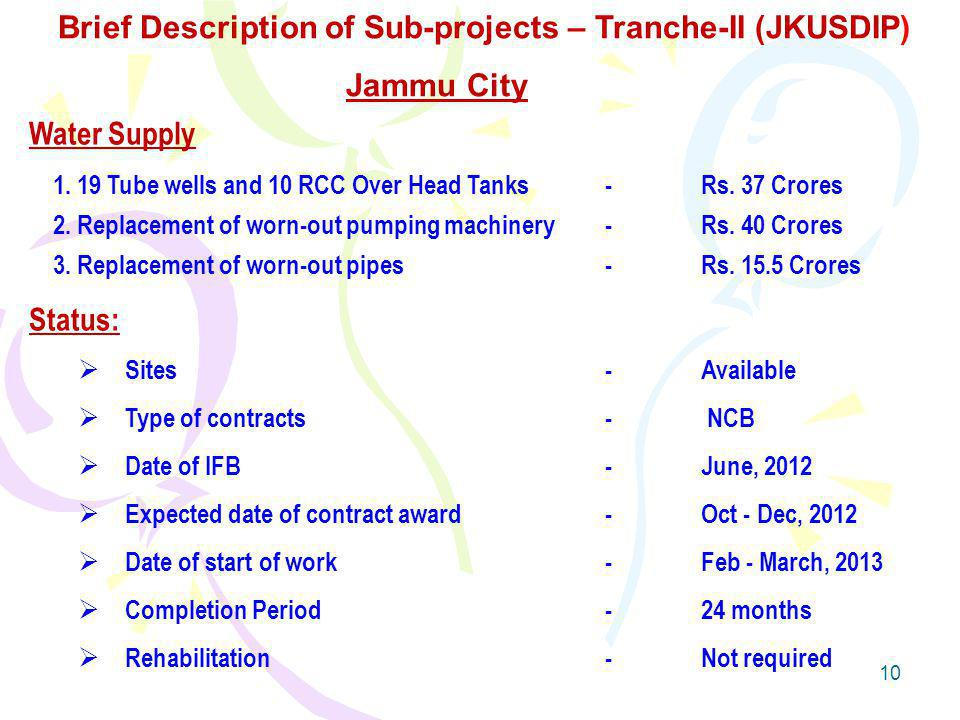 10 Water Supply 1.19 Tube wells and 10 RCC Over Head Tanks -Rs.