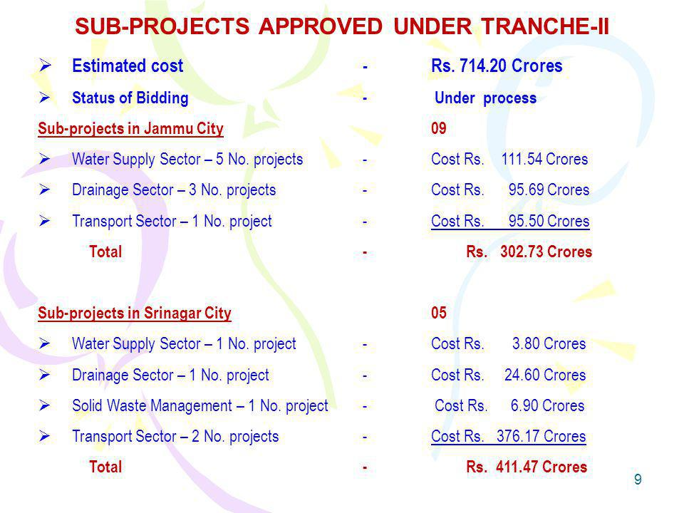 9 Estimated cost -Rs. 714.20 Crores Status of Bidding - Under process Sub-projects in Jammu City09 Water Supply Sector – 5 No. projects-Cost Rs. 111.5