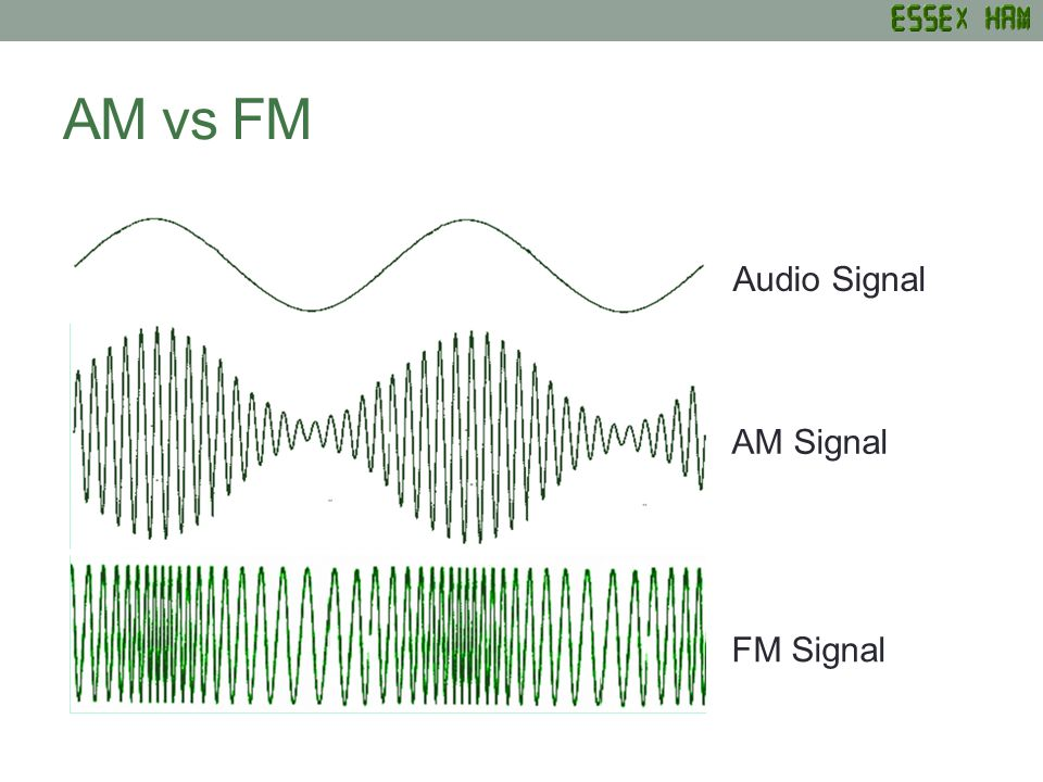 AM vs FM Audio Signal AM Signal FM Signal