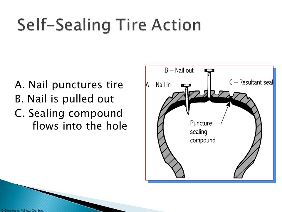 © Goodheart-Willcox Co., Inc. A. Nail punctures tire B. Nail is pulled out C. Sealing compound flows into the hole