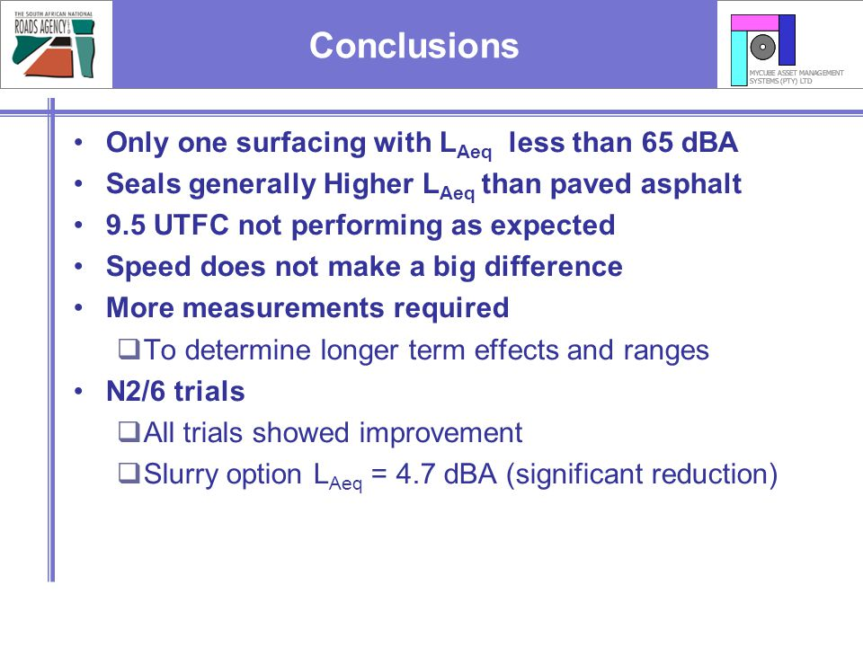 Conclusions Only one surfacing with L Aeq less than 65 dBA Seals generally Higher L Aeq than paved asphalt 9.5 UTFC not performing as expected Speed d
