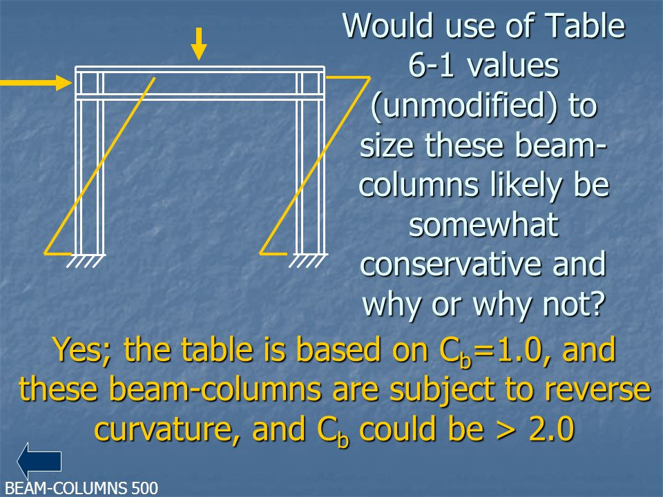Would use of Table 6-1 values (unmodified) to size these beam- columns likely be somewhat conservative and why or why not? Yes; the table is based on