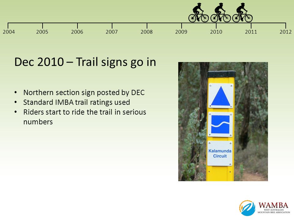 Dec 2010 – Trail signs go in Northern section sign posted by DEC Standard IMBA trail ratings used Riders start to ride the trail in serious numbers 20