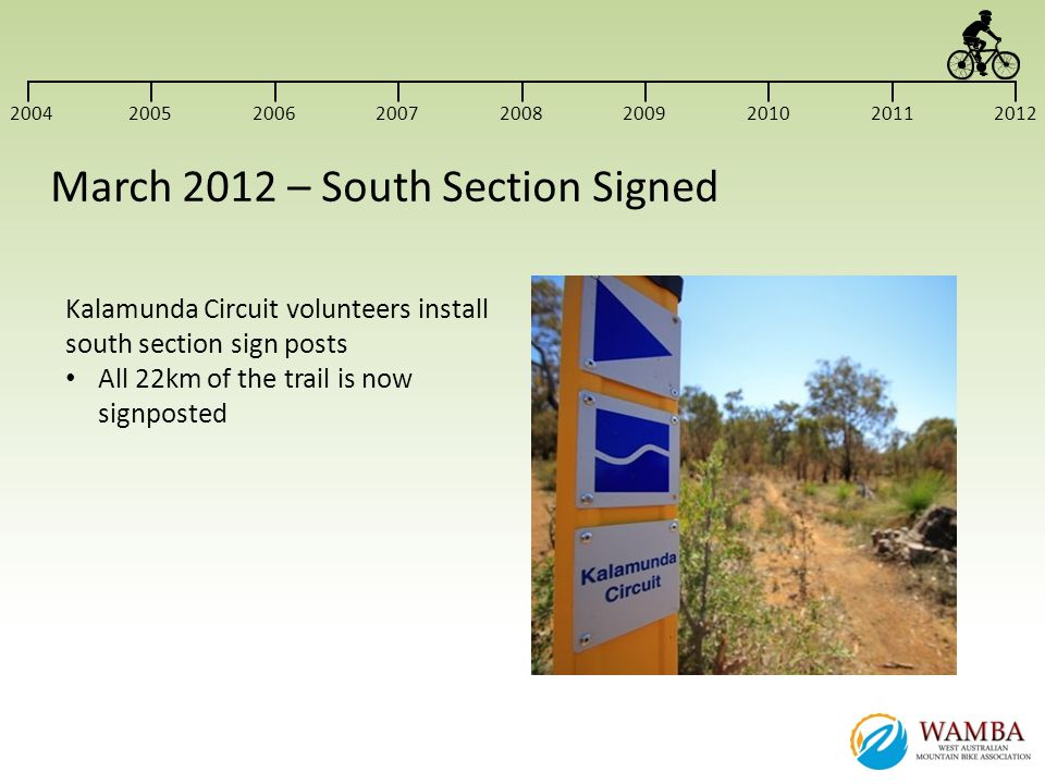 Kalamunda Circuit volunteers install south section sign posts All 22km of the trail is now signposted 200420052006200720082009201020112012 March 2012