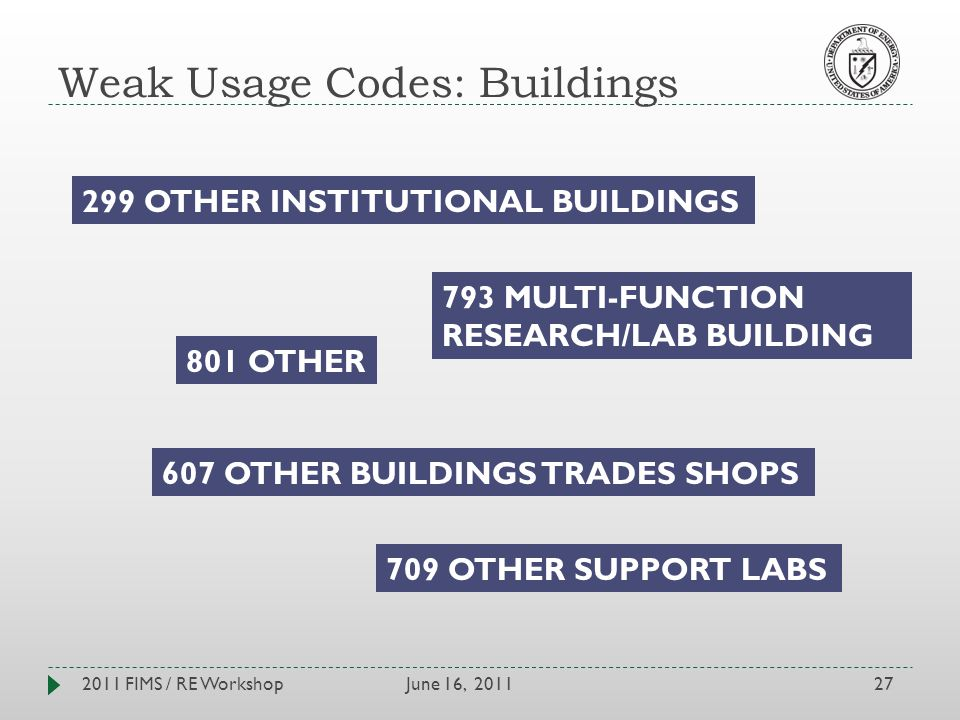 Weak Usage Codes: Buildings June 16, 20112011 FIMS / RE Workshop27 299 OTHER INSTITUTIONAL BUILDINGS 607 OTHER BUILDINGS TRADES SHOPS 709 OTHER SUPPORT LABS 793 MULTI-FUNCTION RESEARCH/LAB BUILDING 801 OTHER