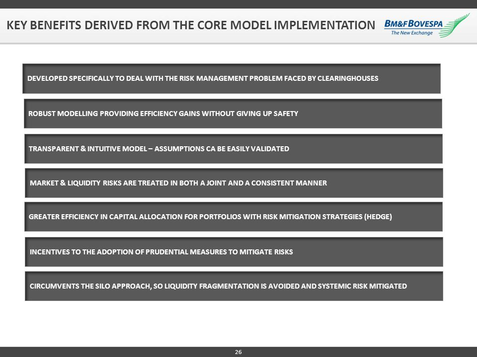 26 KEY BENEFITS DERIVED FROM THE CORE MODEL IMPLEMENTATION ROBUST MODELLING PROVIDING EFFICIENCY GAINS WITHOUT GIVING UP SAFETY GREATER EFFICIENCY IN