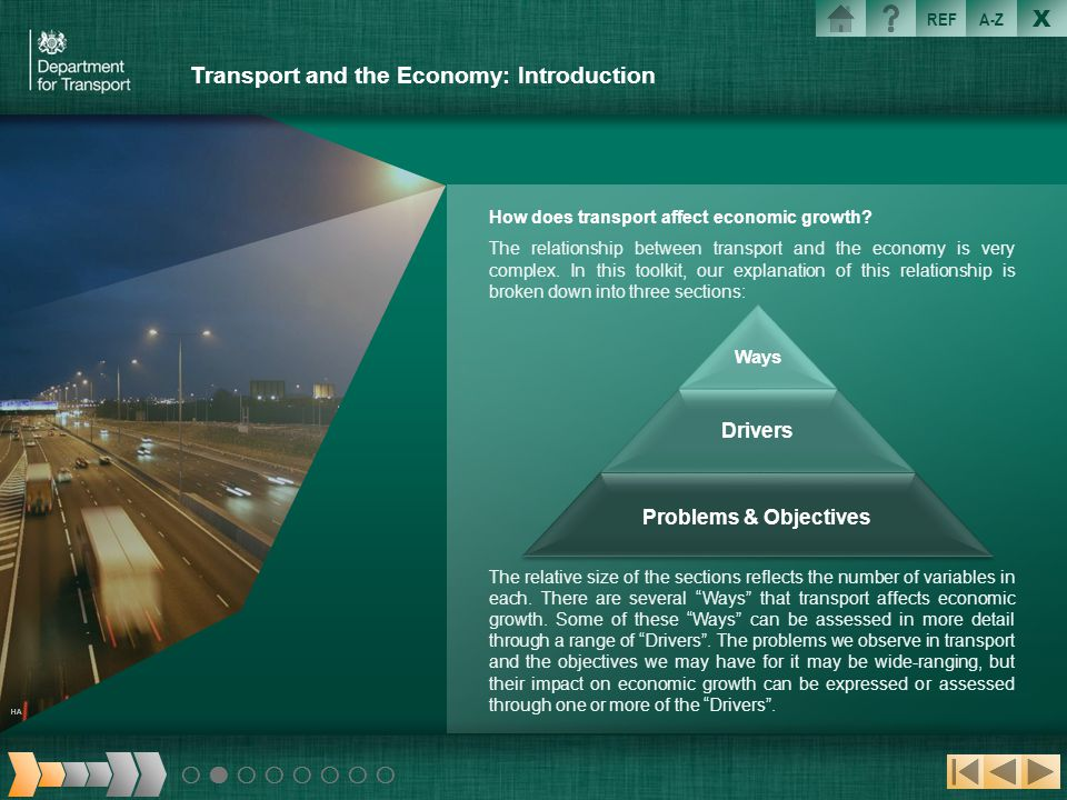 X REFA-Z Transport and the Economy: Introduction How does transport affect economic growth? The relationship between transport and the economy is very