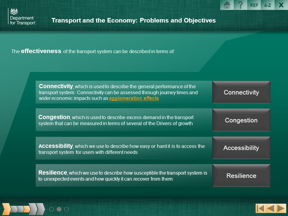 X REFA-Z Transport and the Economy: Problems and Objectives Connectivity Accessibility Resilience Congestion Connectivity, which is used to describe t