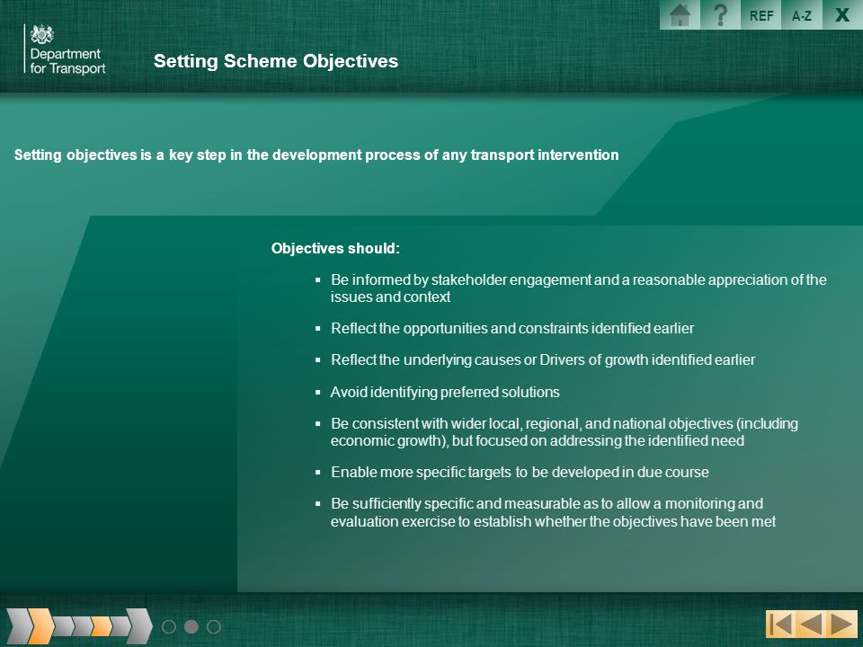 X REFA-Z Setting Scheme Objectives Setting objectives is a key step in the development process of any transport intervention Objectives should: Be inf