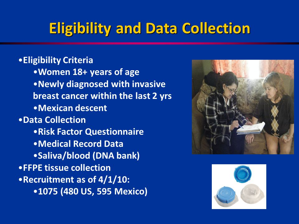 Eligibility and Data Collection Eligibility Criteria Women 18+ years of age Newly diagnosed with invasive breast cancer within the last 2 yrs Mexican descent Data Collection Risk Factor Questionnaire Medical Record Data Saliva/blood (DNA bank) FFPE tissue collection Recruitment as of 4/1/10: 1075 (480 US, 595 Mexico)