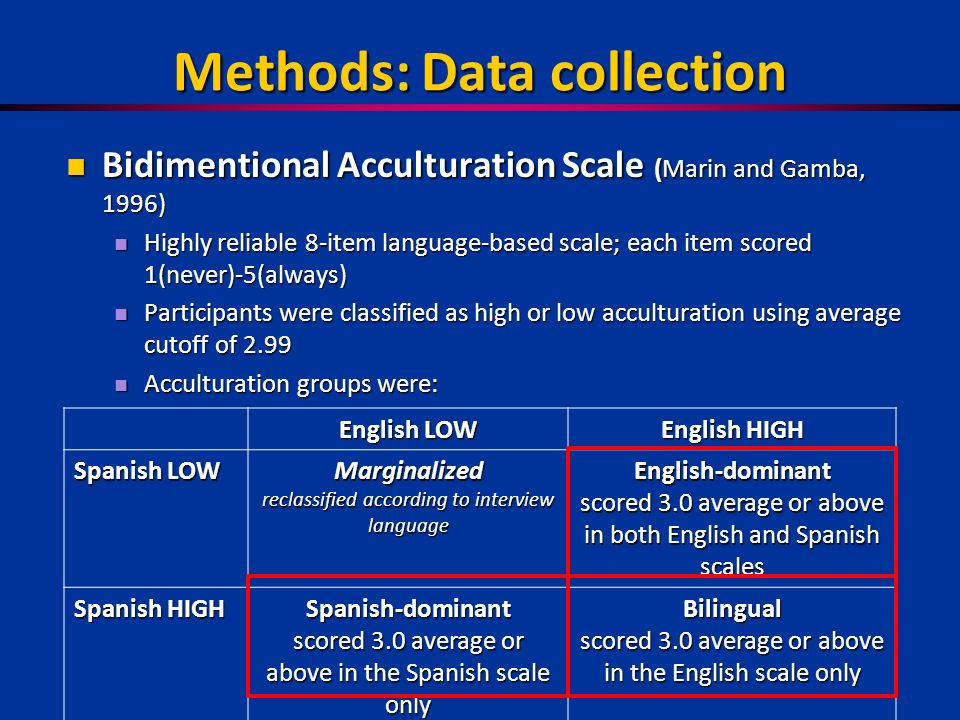 Methods: Data collection Bidimentional Acculturation Scale (Marin and Gamba, 1996) Bidimentional Acculturation Scale (Marin and Gamba, 1996) Highly reliable 8-item language-based scale; each item scored 1(never)-5(always) Highly reliable 8-item language-based scale; each item scored 1(never)-5(always) Participants were classified as high or low acculturation using average cutoff of 2.99 Participants were classified as high or low acculturation using average cutoff of 2.99 Acculturation groups were: Acculturation groups were: English LOW English HIGH Spanish LOW Marginalized reclassified according to interview language English-dominant scored 3.0 average or above in both English and Spanish scales Spanish HIGH Spanish-dominant scored 3.0 average or above in the Spanish scale only Bilingual scored 3.0 average or above in the English scale only