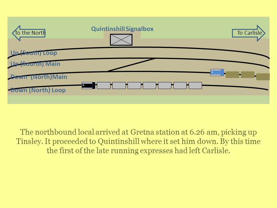 Up (Sourth) Main Down (North)Main Up (South) Loop Down (North) Loop Quintinshill Signalbox To the NorthTo Carlisle The northbound local arrived at Gre