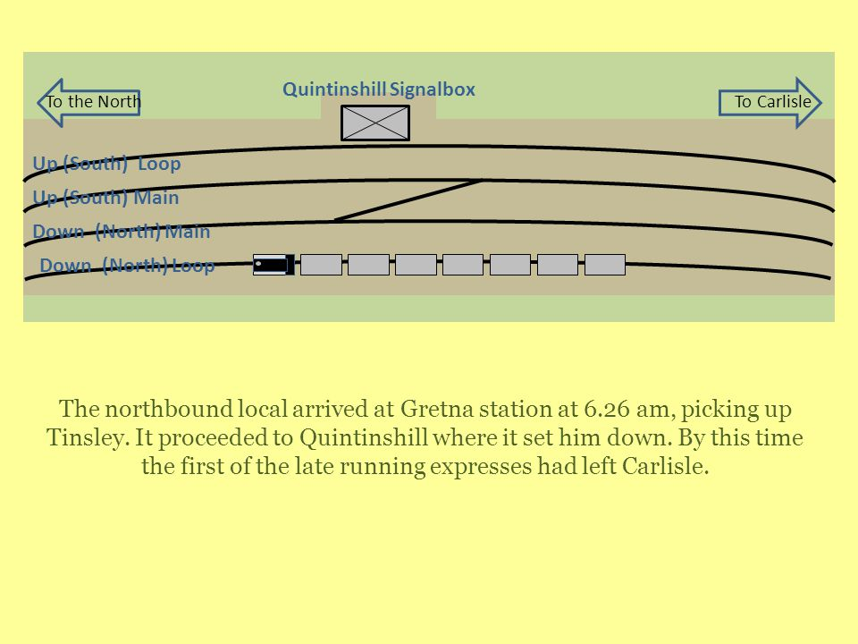Up (South) Main Down (North) Main Up (South) Loop Down (North) Loop Quintinshill Signalbox To the NorthTo Carlisle The northbound local arrived at Gretna station at 6.26 am, picking up Tinsley.
