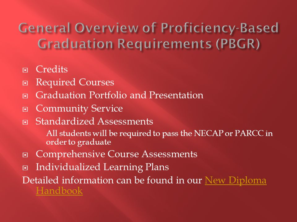 Credits Required Courses Graduation Portfolio and Presentation Community Service Standardized Assessments All students will be required to pass the NE