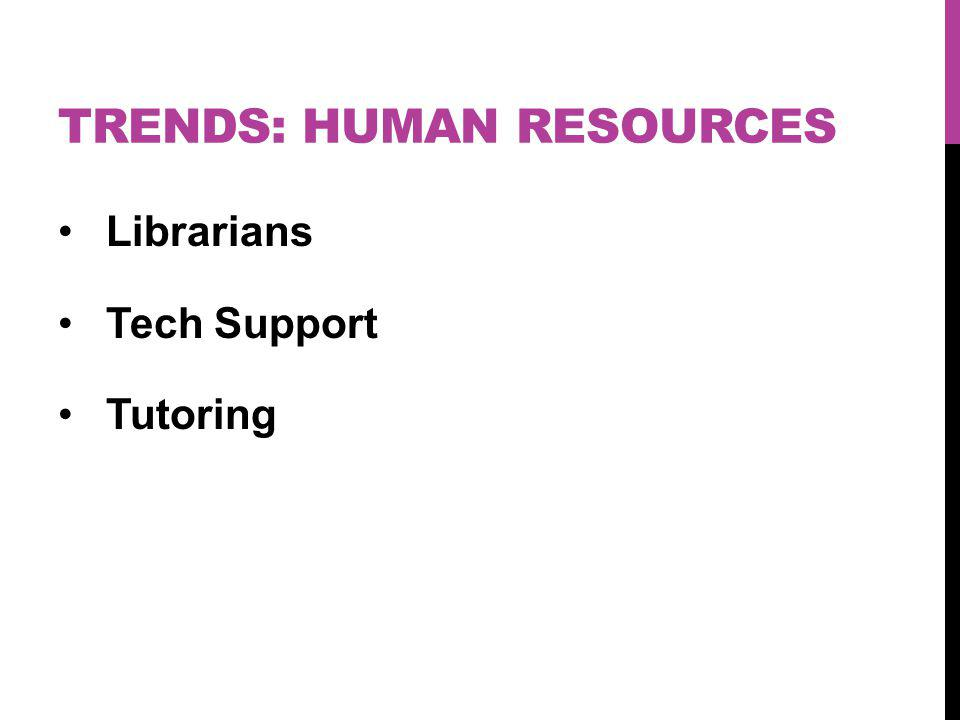 TRENDS: HUMAN RESOURCES Librarians Tech Support Tutoring