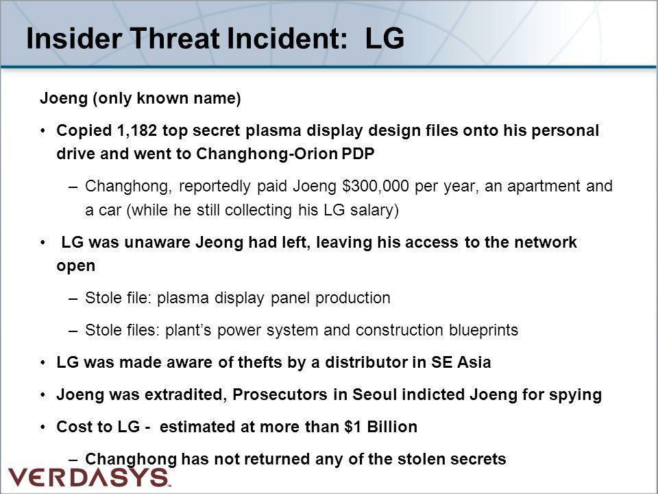 Insider Threat Incident: LG Joeng (only known name) Copied 1,182 top secret plasma display design files onto his personal drive and went to Changhong-