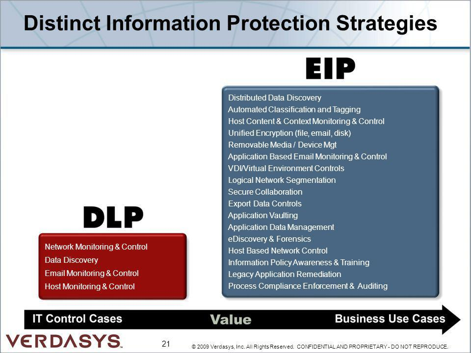 Distinct Information Protection Strategies © 2009 Verdasys, Inc. All Rights Reserved. CONFIDENTIAL AND PROPRIETARY - DO NOT REPRODUCE. 21 Distributed