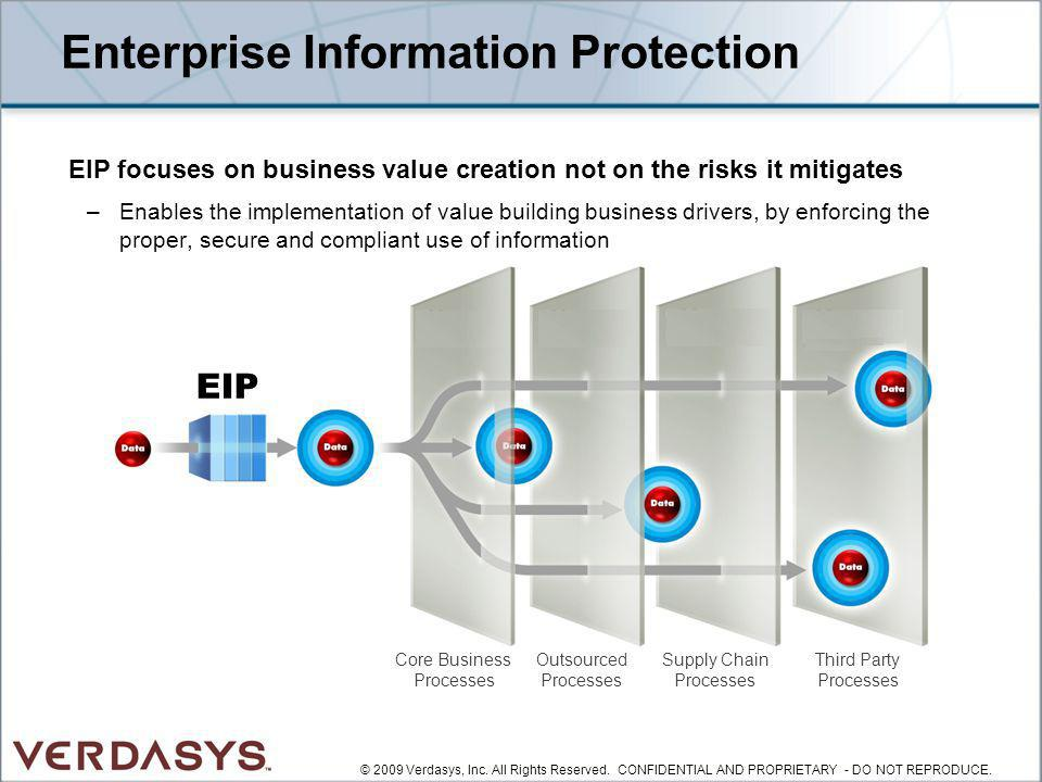 Enterprise Information Protection © 2009 Verdasys, Inc. All Rights Reserved. CONFIDENTIAL AND PROPRIETARY - DO NOT REPRODUCE. EIP focuses on business